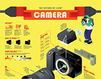 1705 Camera Infographic poster