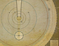 Map/Infographic of the Solar System for Lantern Journal