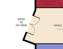 Mind Plan