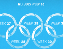 July weeks in infographics, merged with Olympic games