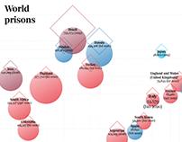 World Prisons La Lettura-Corriere della Sera