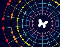 Coldplay Mylo Xyloto Tour Calendar  2011 • 2012