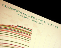 California College of the Arts: Graphic Timeline