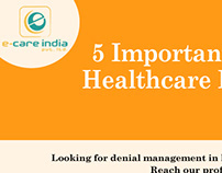 Denial Management In Healthcare