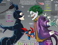 Joker & Catwoman
