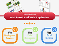 Difference Between Web Portal and Web Application