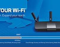 Linksys AC Technology Campaign