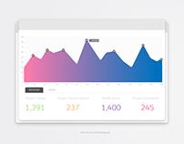 Daily UI Challenge 14: Statistics Dashboard