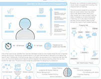 Research Summary Poster