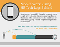 Zenefits | Millennial/Mobile Infographic