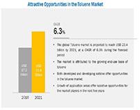Toluene Market worth 23.41 Billion USD by 2021