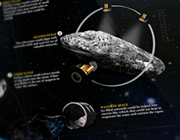 How Asteroid Mining Works App