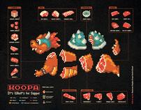 8-Bit Butcher Diagrams
