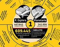 Infographics Vol.1