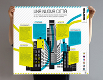 Poster | Smart City
