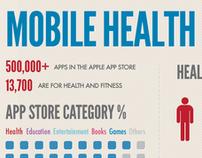 Infographic: Mobile Health market snapshot