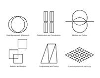 AI/ML diagrams