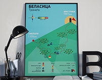 Belasica Hiking Illustrative Map