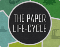 The Paper Life Cycle