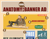 Anatomy of The Good Banner Ad - Infographic