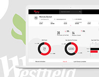 Westfield - Staff App