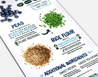 Petsafe Infographics