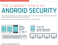 Infographic — Android Security