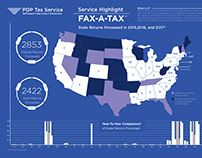 Fax-a-Tax Infographic Poster