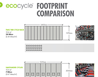 EcoCycle Footprint Comparison Infographic