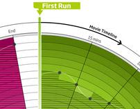 """""""Run, Lola, Run"""" Visualization"""