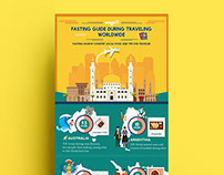 Infographic Fasting Guide During Traveling Worldwide