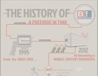 Buongiorno.com infographic