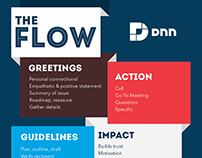 DNN Corporate values posters
