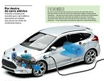 O que falta para o carro elétrico pegar?