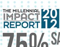 Millennial Impact Report 2012 - Achieve