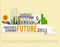 Economy Check - Website Design