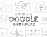 Free Doodle Presentations and Infographics