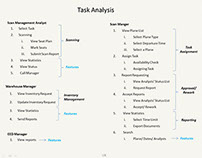 Life Vest Management - Task Analysis