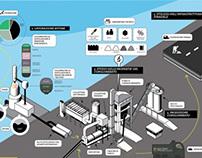 Asphalt creation process   Infographic