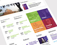 Australia India Institute : Website Redesign