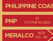 Metro Manila Emergency Hotlines