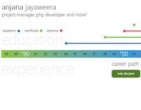 Infographic Resume - Anjana Jayaweera