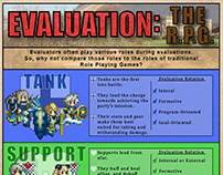 Evaluation: The RPG, A Metaphor Project