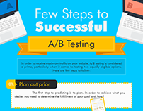 FEW STEPS TO SUCCESSFUL A/B TESTING