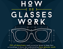 How Do Glasses Work?