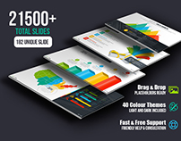 MaxPro-Business Plan Keynote Presentation Template