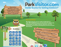 Park Visitor Infographics