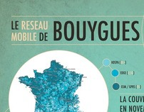 BOUYGUES - infographie