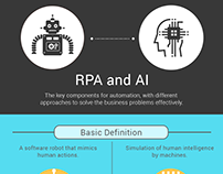 Infographic Desing