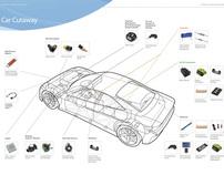 Technical Illustrations for TT Electronics